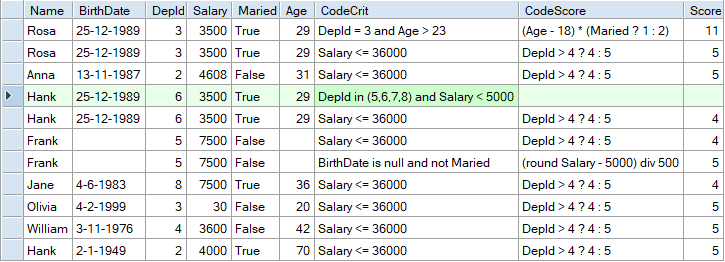 Risk calculation in SQL