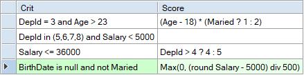 Risk criteria and ris scores in SQL